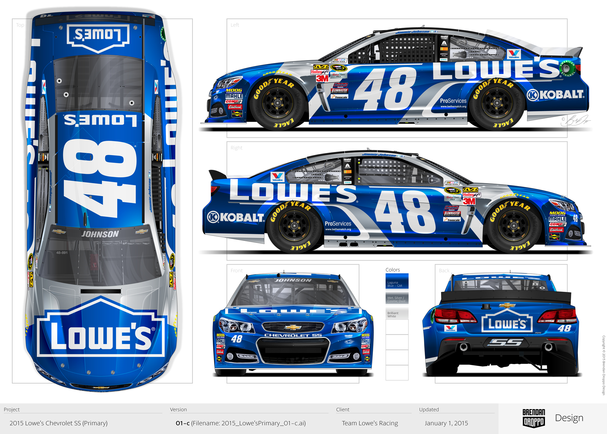 Lowe Sprimary C on Richard Petty 43 Car Images